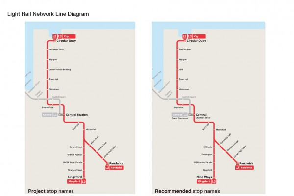 First Step Towards Naming The Cbd And South East Light Rail Stops