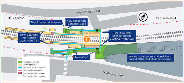 Lisarow Station Upgrade, proposed key features, subject to detailed design
