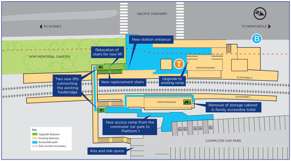 Ourimbah Station Upgrade, key features, subject to detailed design